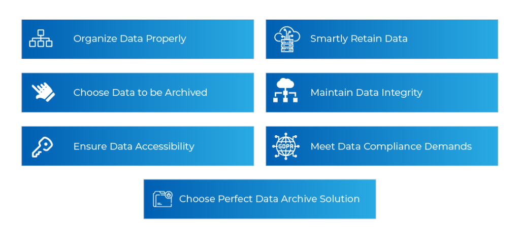 Ensuring 100% Data Accessibility